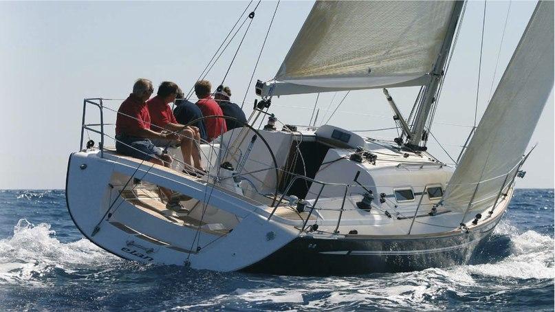 Яхта Ираклион
